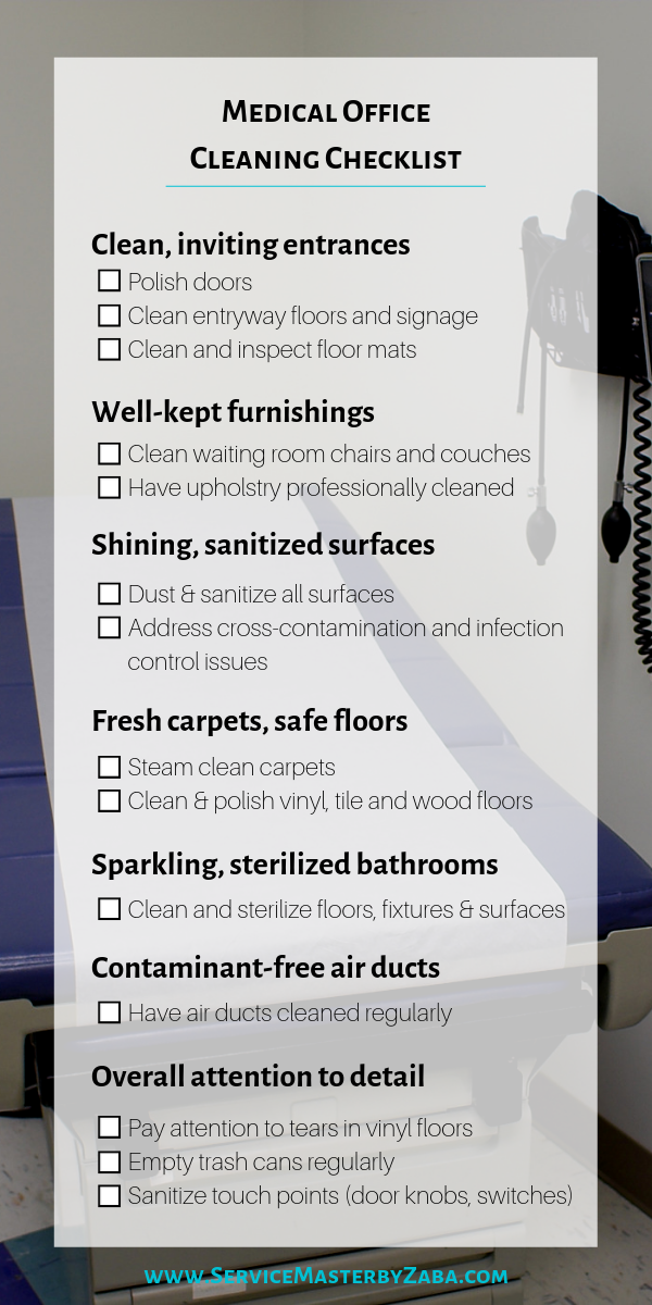 The Complete Medical Office Cleaning Checklist