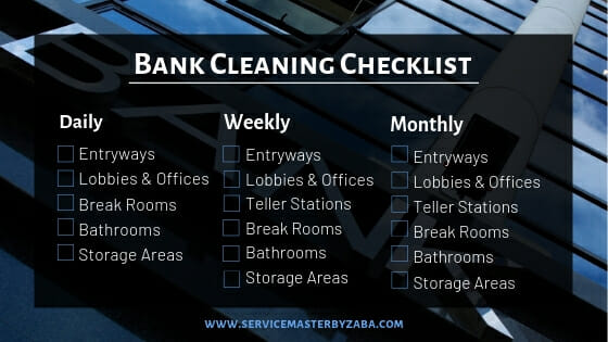bank cleaning checklist